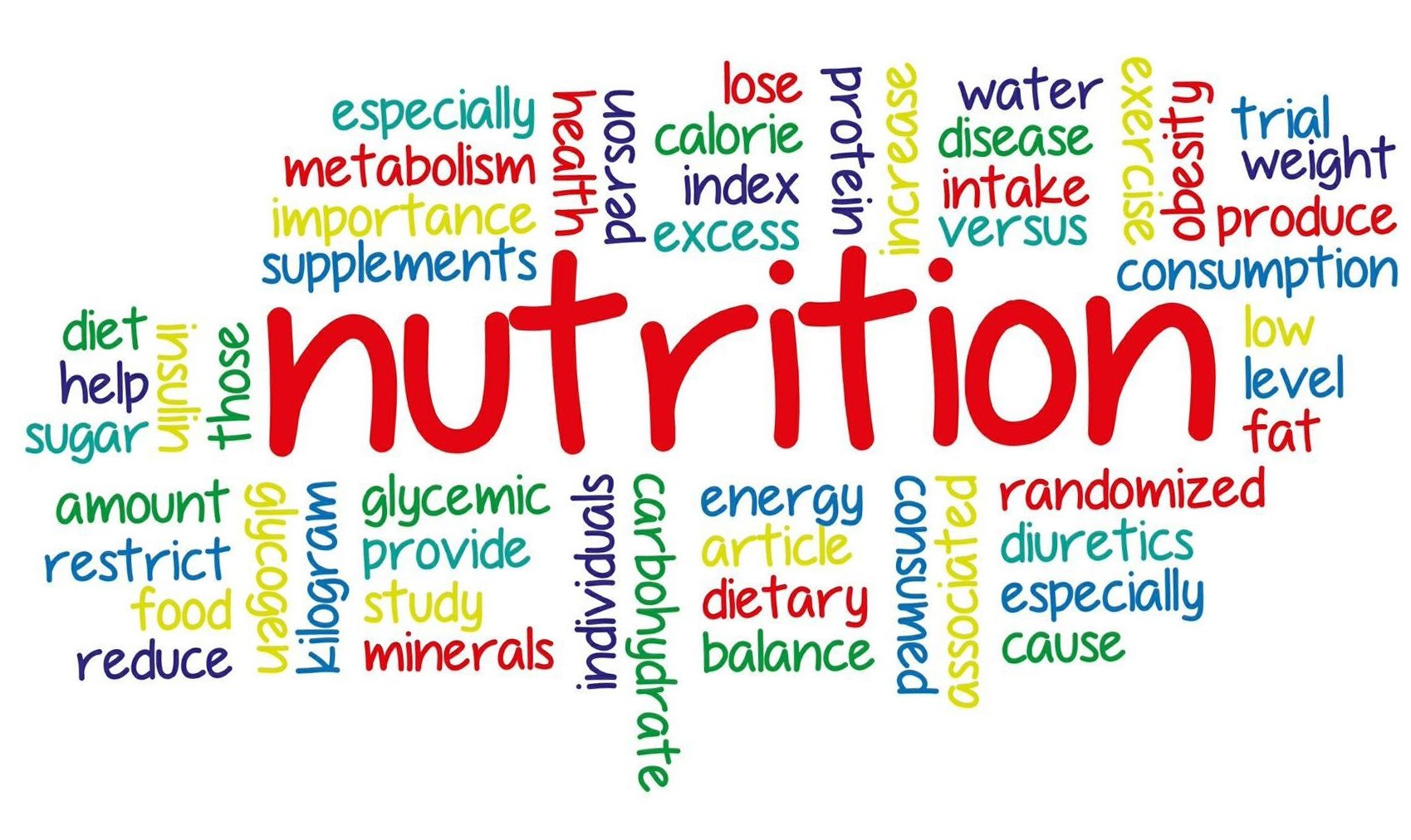 Macros Micros Vitamins And Minerals What Exactly Is Nutrition